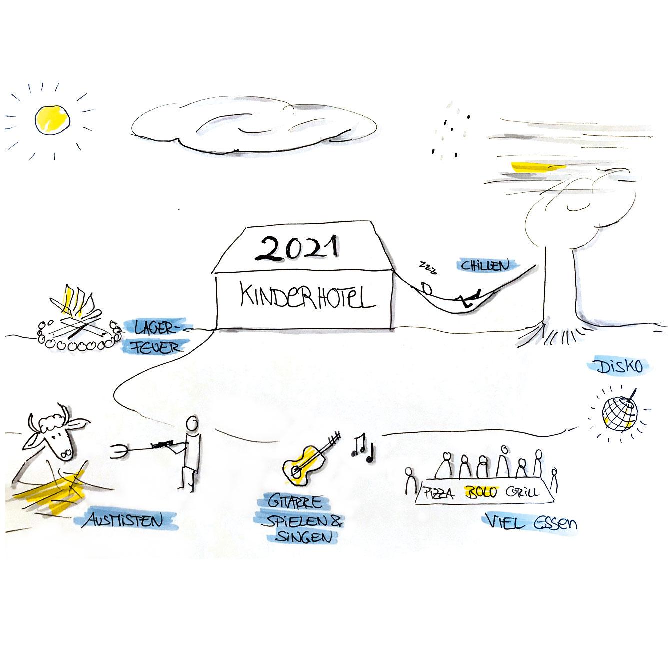 Sketchnote Veranstaltungen Kinderhotel 2021